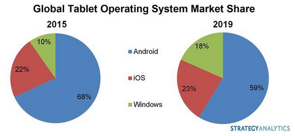 tablet-share-new